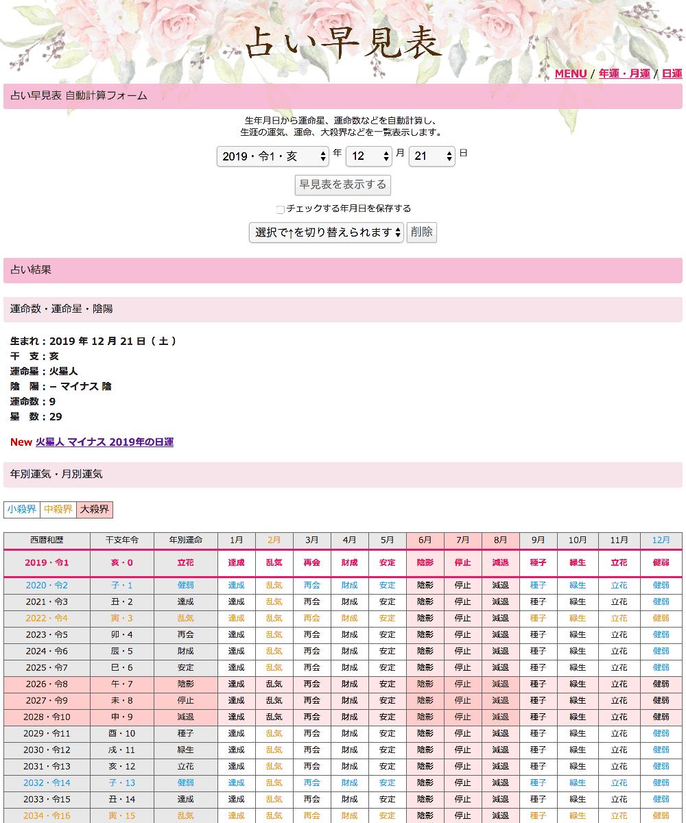 運 日 人 天王星 プラス